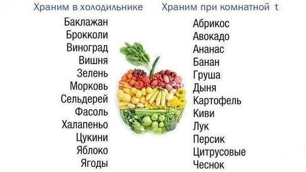 devushki-pihayushiy-sebe-ovoshi-porno-russkiy-kasting-u-vudmana