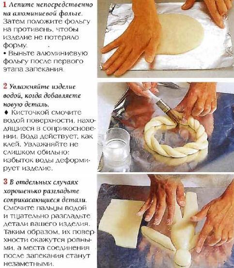 Рецепт соленого теста для тонких работ