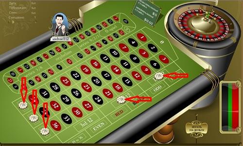 statistika-kazino-krasnoe-chernoe