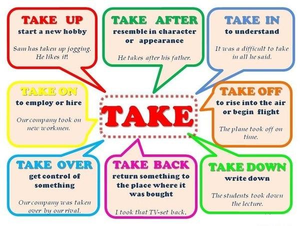 идиомы и фразовые глаголы. не самое простое из английской лексики-грамматики, поэтому...  И еще, все мы знаем, что.