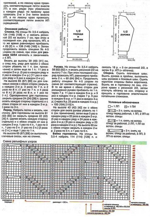 Вязание мужских свитеров спицами схемы 87
