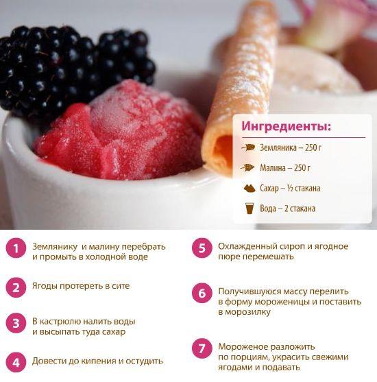 Простое мороженое в домашних условиях рецепты приготовления