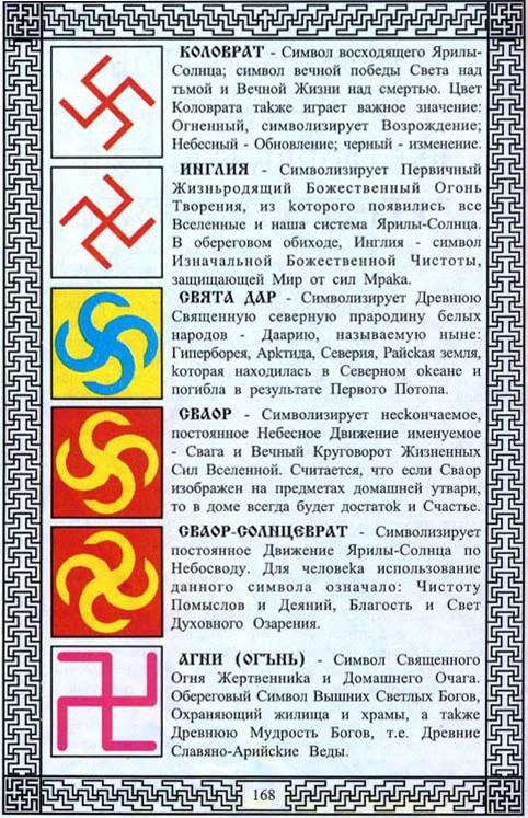 Свастика значение символа
