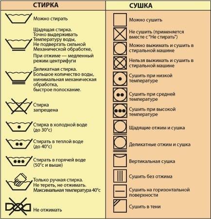 exal значения таблицы со знаком