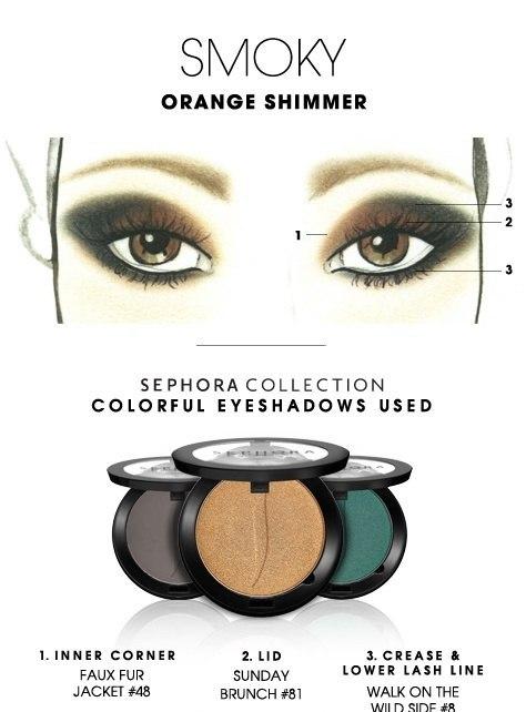 Схема макияжа глаз для карих глаз
