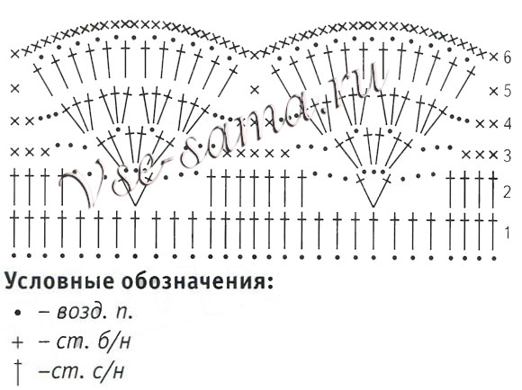 Схемы вязания воротничков для школьной формы 20