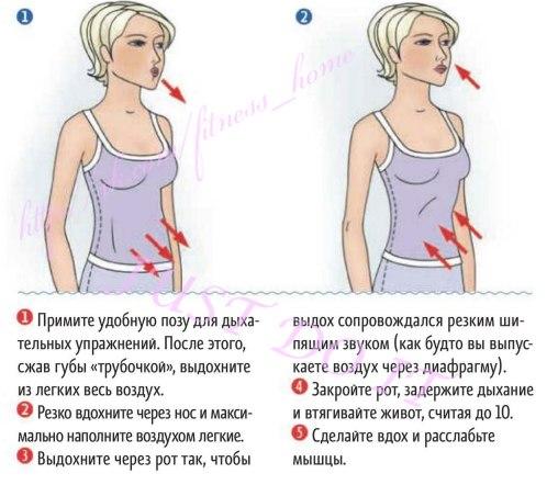 Как похудеть живот с помощью дыхания