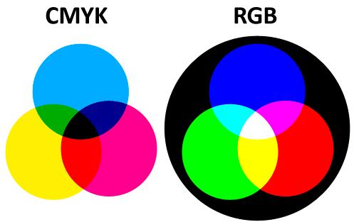 Какие 3 основных цвета