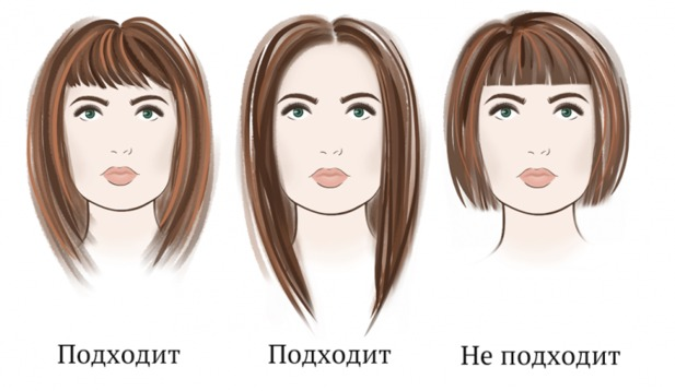 прически для квадратной формы лица