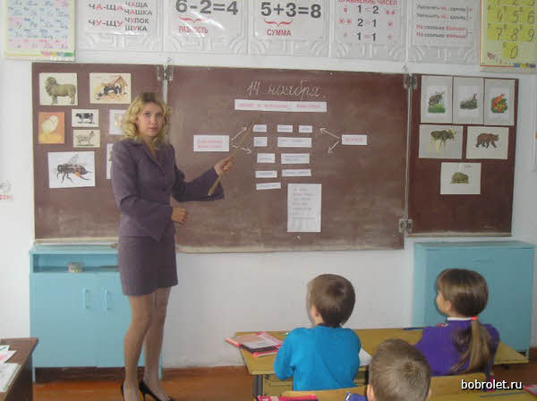 лицеи и гимназии краснодара вакансии для учителей английского вариации произвольных постоянных