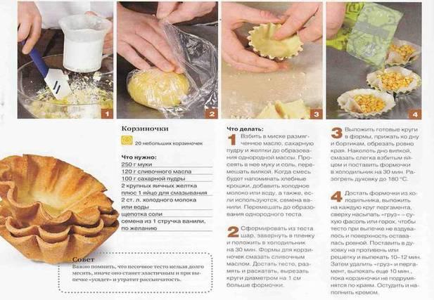 Рецепт наполнения тарталеток