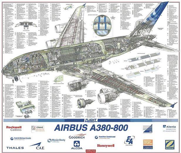 Большой пассажирский самолет мира