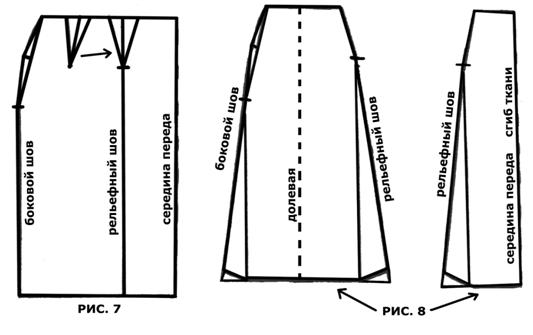Юбка четырехклинка построение