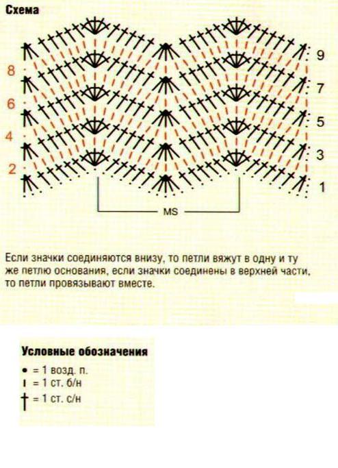 схемы вязанных шапок, схема