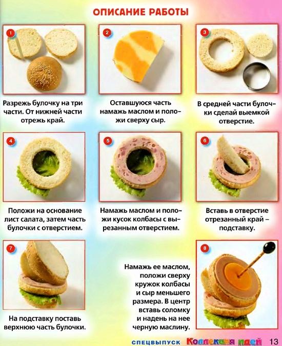 Рецепты по шагам для детей
