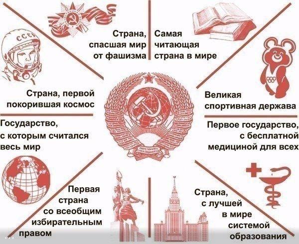 Картинки по запросу СССР самое передовое государство