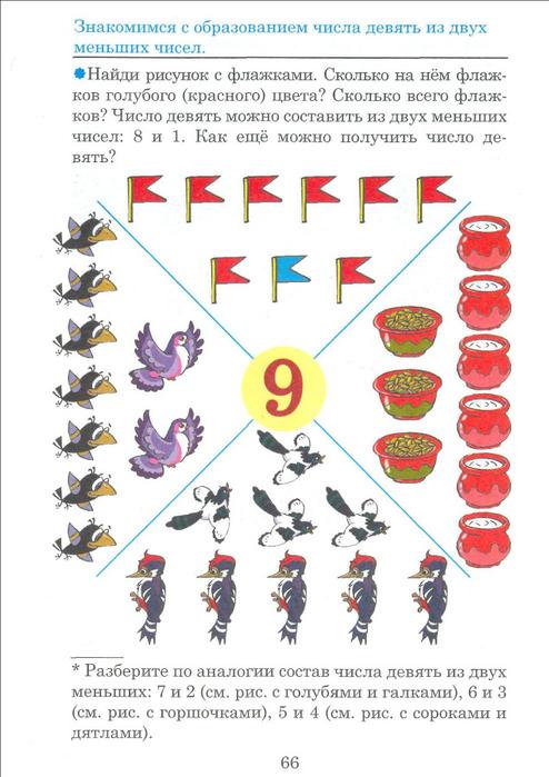 Знакомство с составом числа из единиц