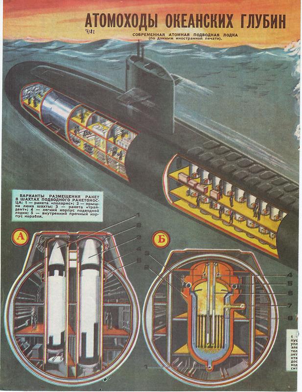 ракетный отсек подводной лодки