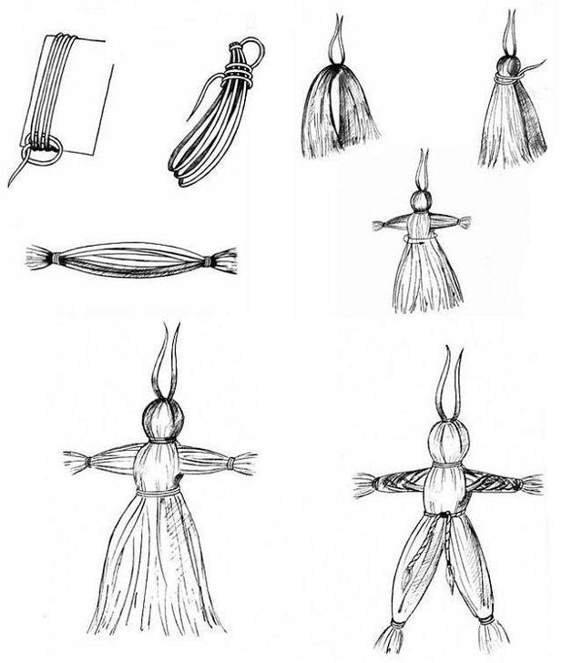 Куклы из ниток своими руками для детей в картинках 64